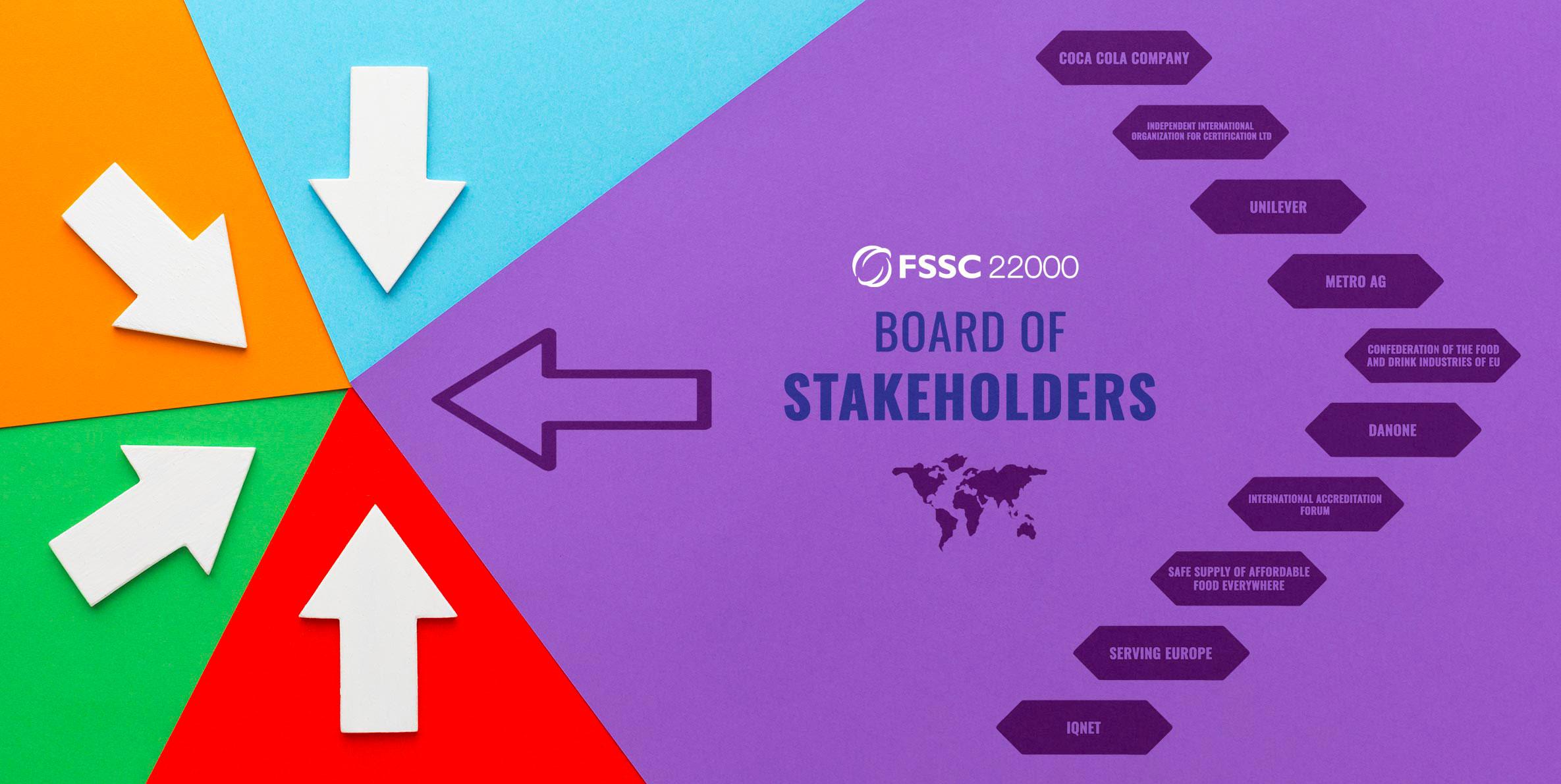 FSSC 22000 board of stakeholders
